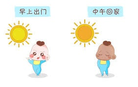 夏季宝宝如何防晒